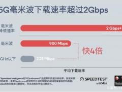 高通骆涛:最新版5G标准有望省电近50%